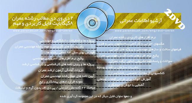 آرشیو اطلاعات عمرانی- ۸گیگابایت فایل کاربردی و مهم